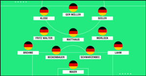 Germany World Cup mix 11