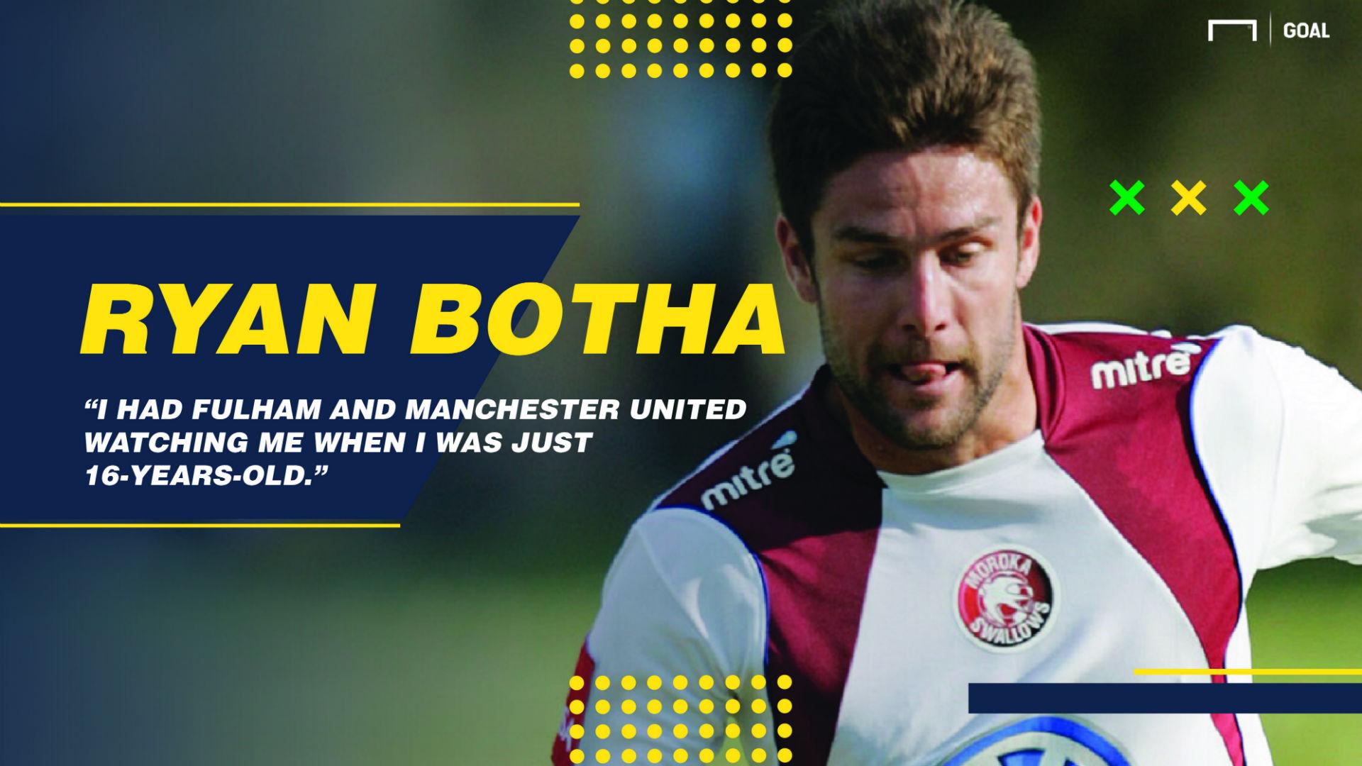 Ryan Botha interview resized