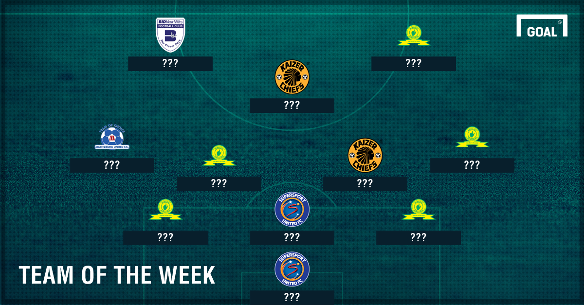 Mystery SA Team of the Week Feb 2017