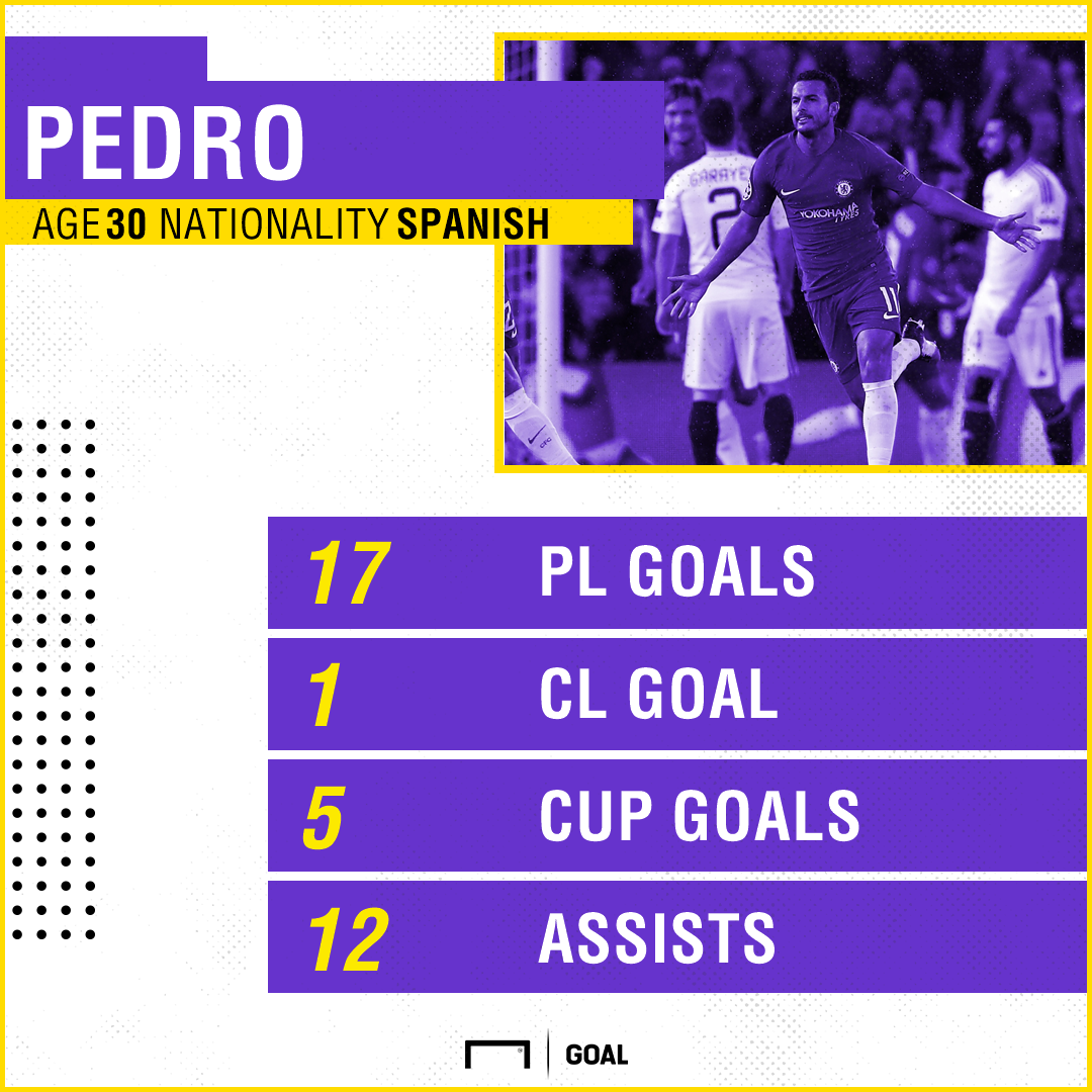 Pedro Chelsea goals assists 15 17