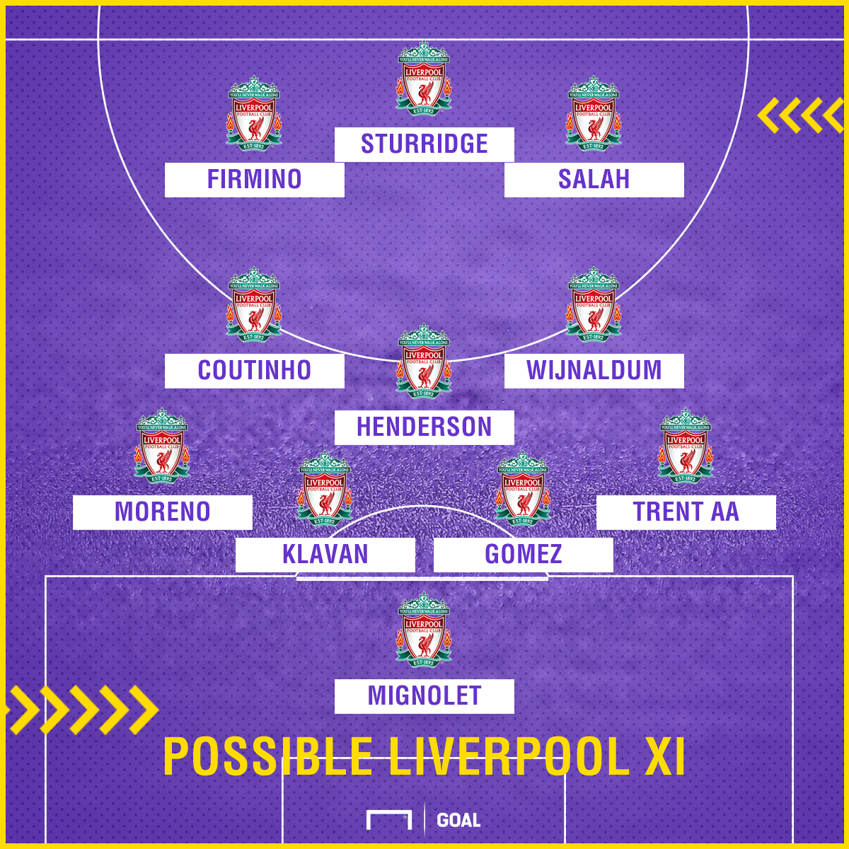GFX Possible Liverpool XI v Leicester 2