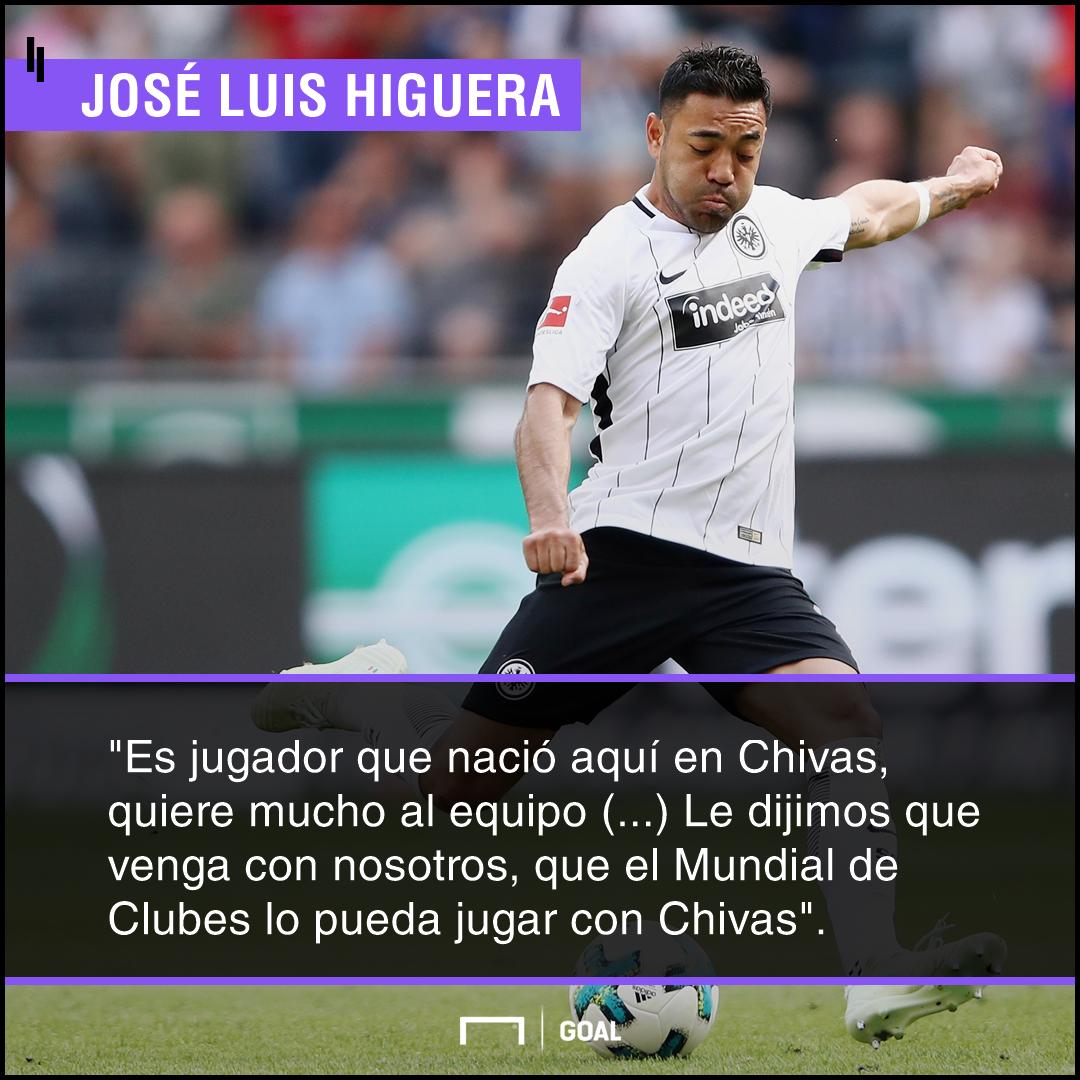 José Luis Higuera quote