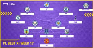 PL Team of the Week 2017-2018 สัปดาห์ที่ 17