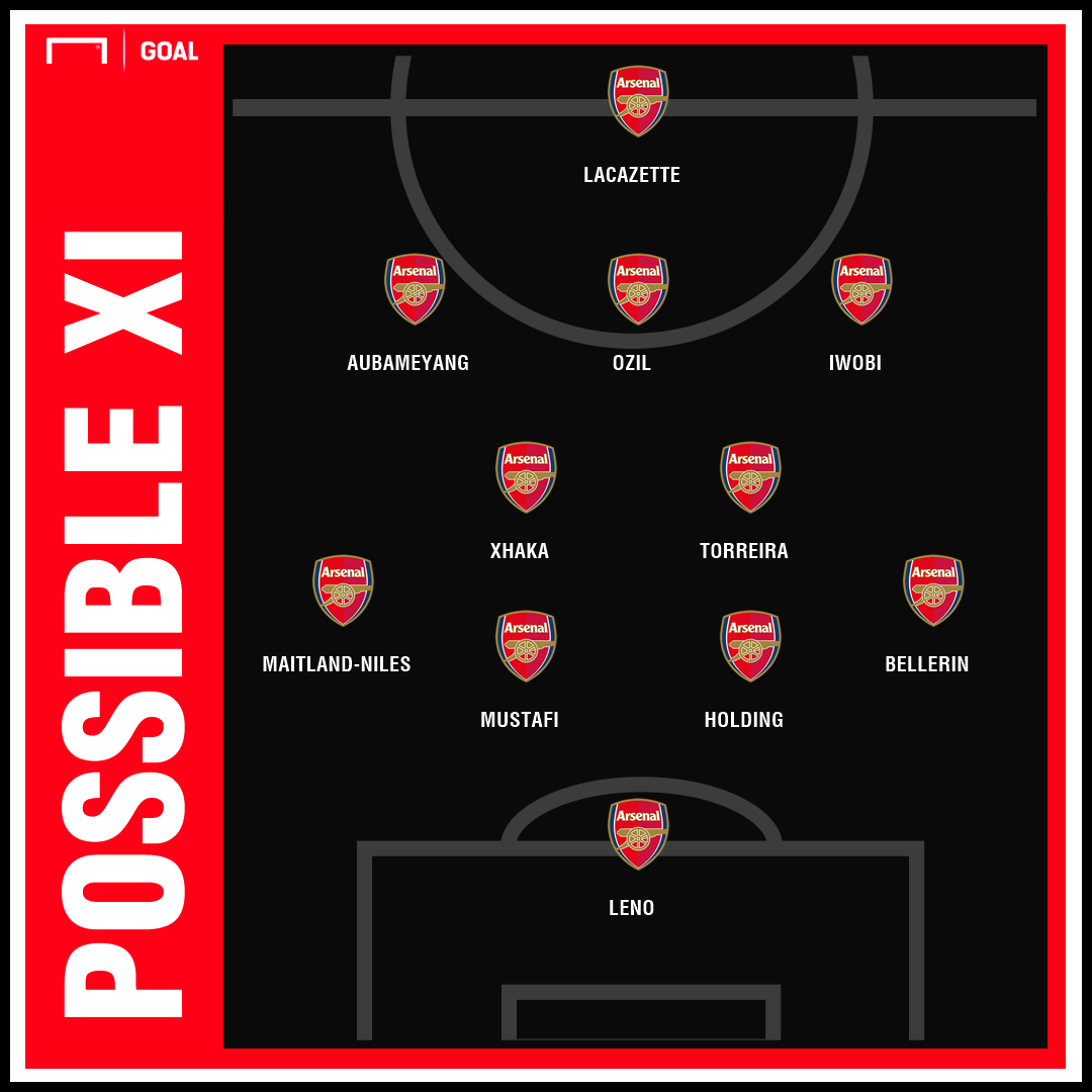 Possible XI
