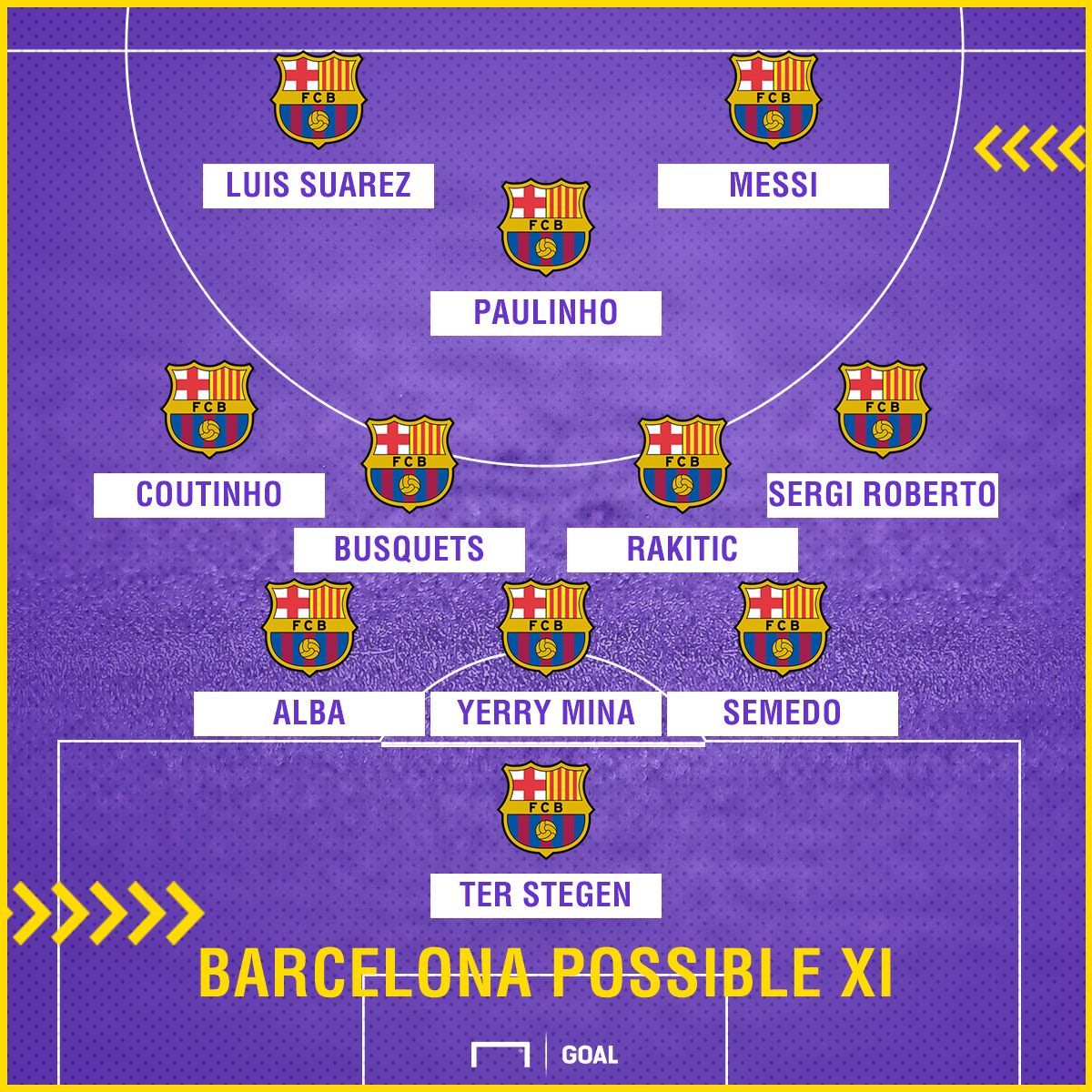Barcelona possible Getafe
