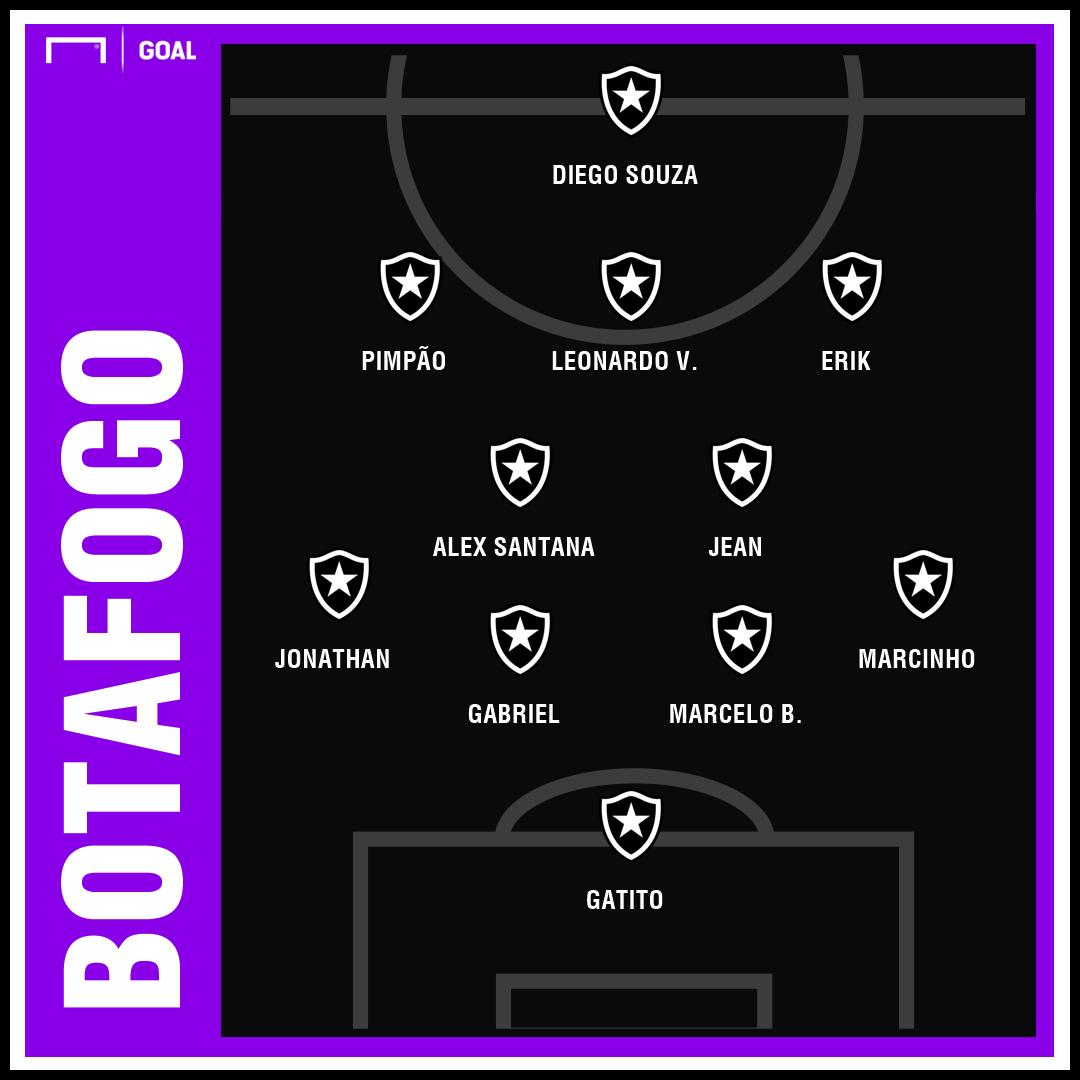 Botafogo GFX