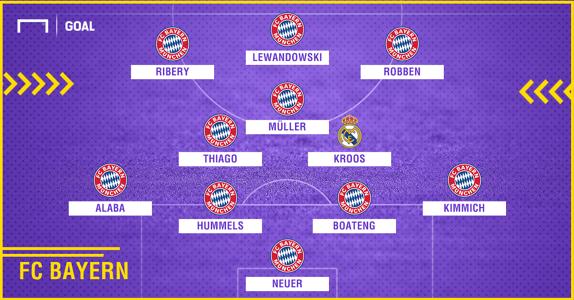 Bayern Munich 2010-2018 composition