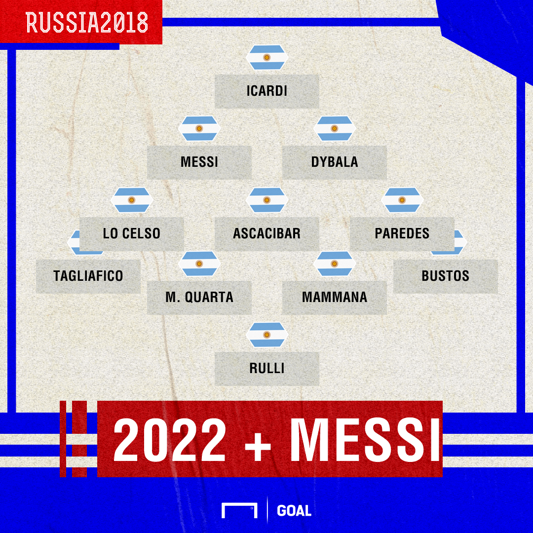 2022 GFX