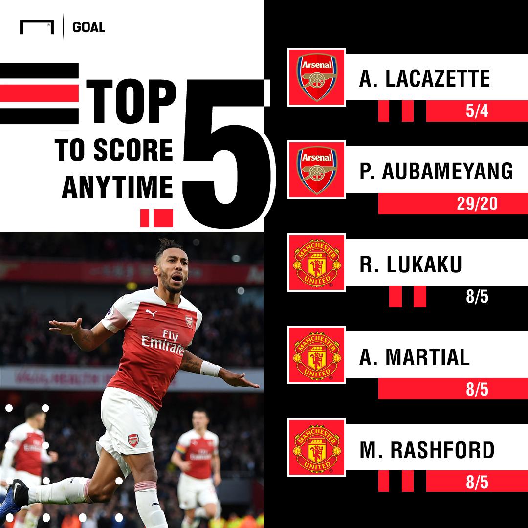 Manchester United v Arsenal Anytime Scorer Odds