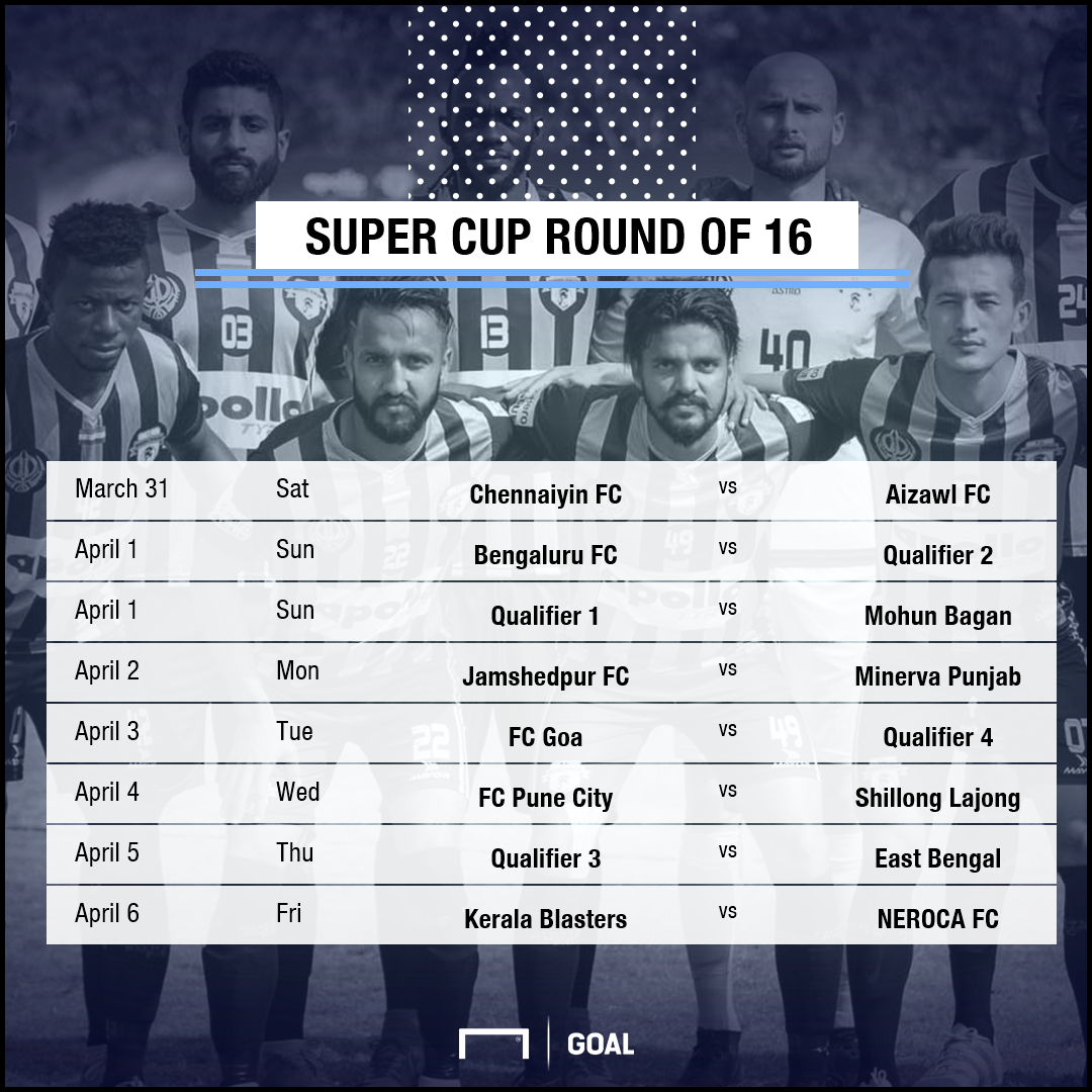 GFX Hero Super Cup Round of 16 draw results