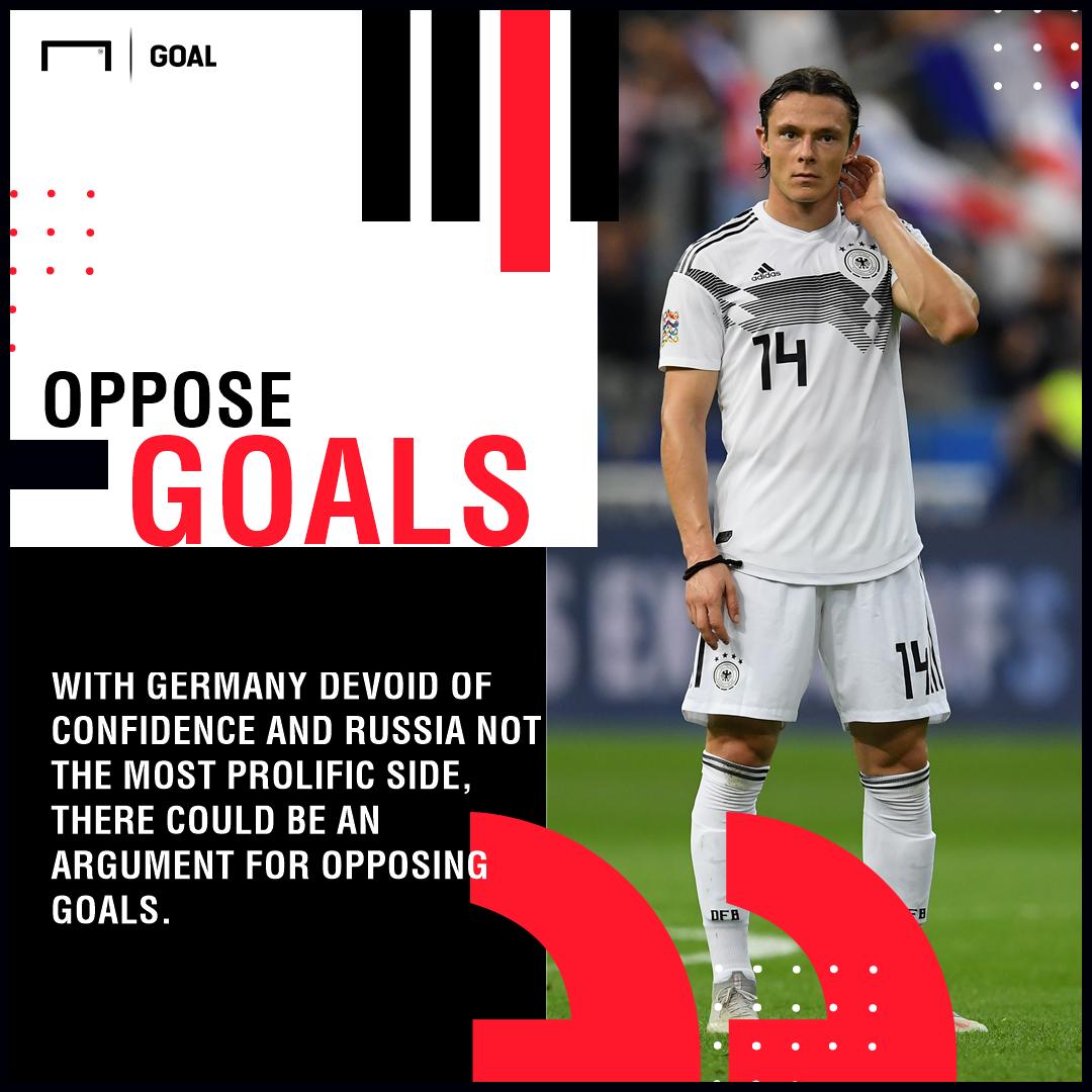 Germany Russia graphic