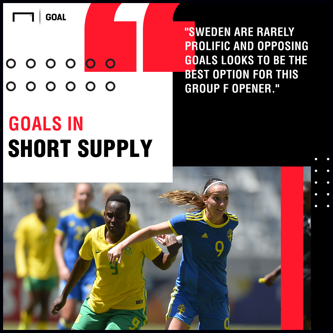 Chile Women v Sweden Women Betting Preview