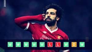 Liverpool Champions League Power Rankings GFX