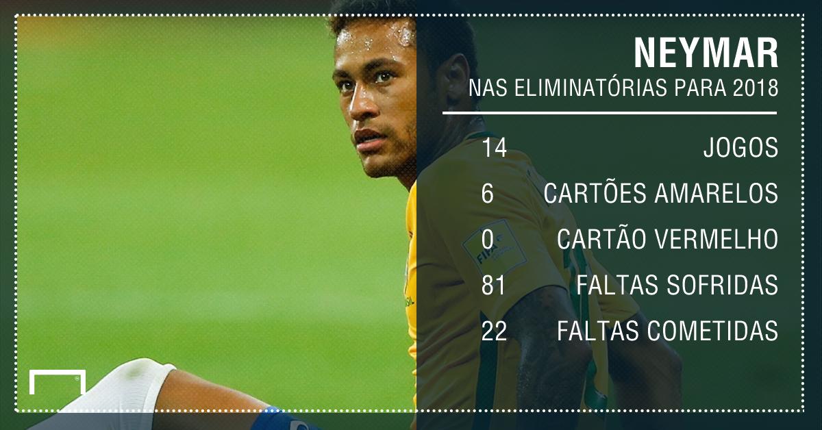 neymar disciplina gfx