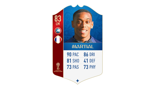 FIFA 18 World Cup France Martial
