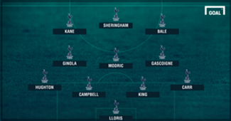 PS Tottenham top 11