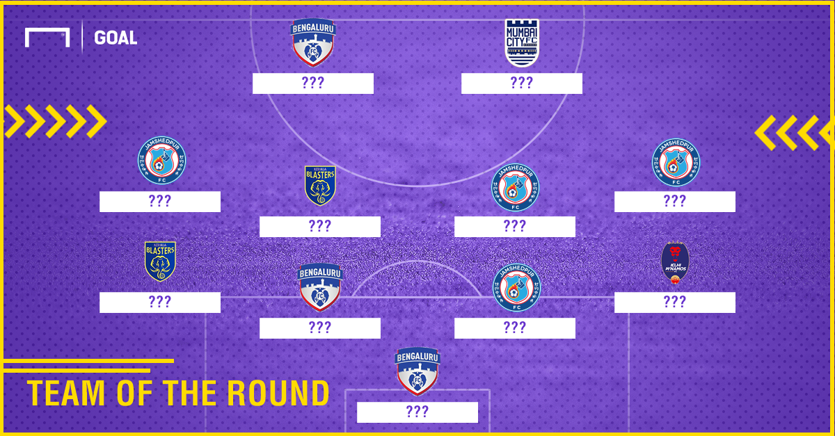 ISL 2017-18 Team of the Round 13