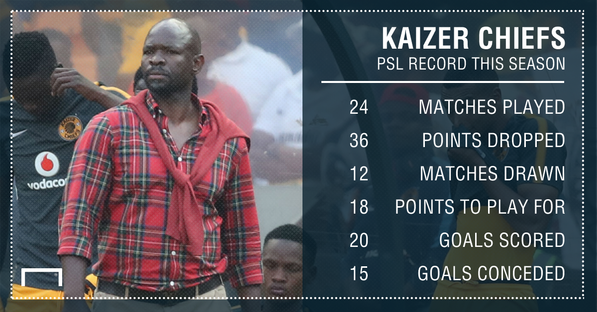 Chiefs PSL record