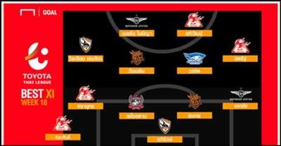 TOYOTA THAI LEAGUE BEST XI : ประจำสัปดาห์ที่ 18