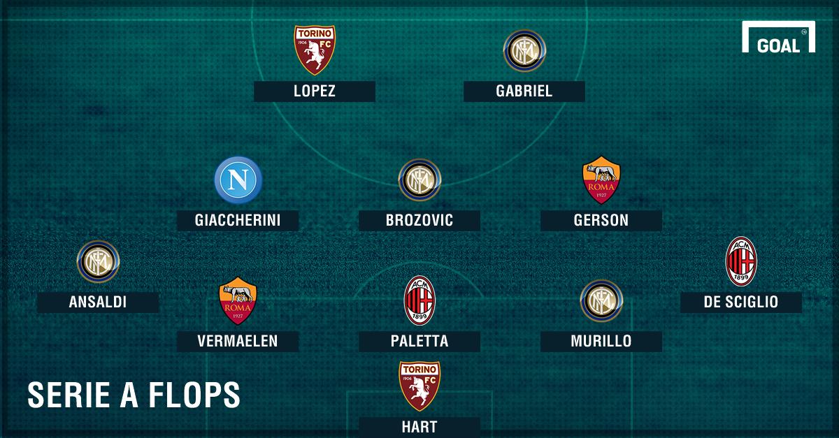 Serie A flops