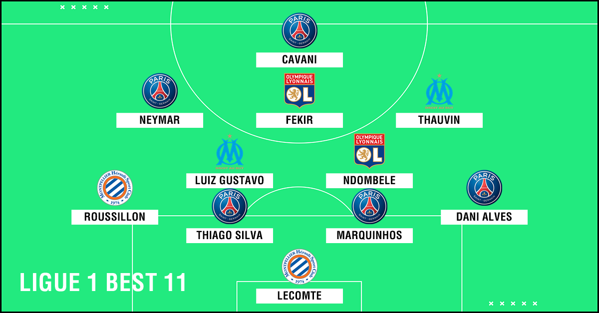 Ligue 1 Best 11