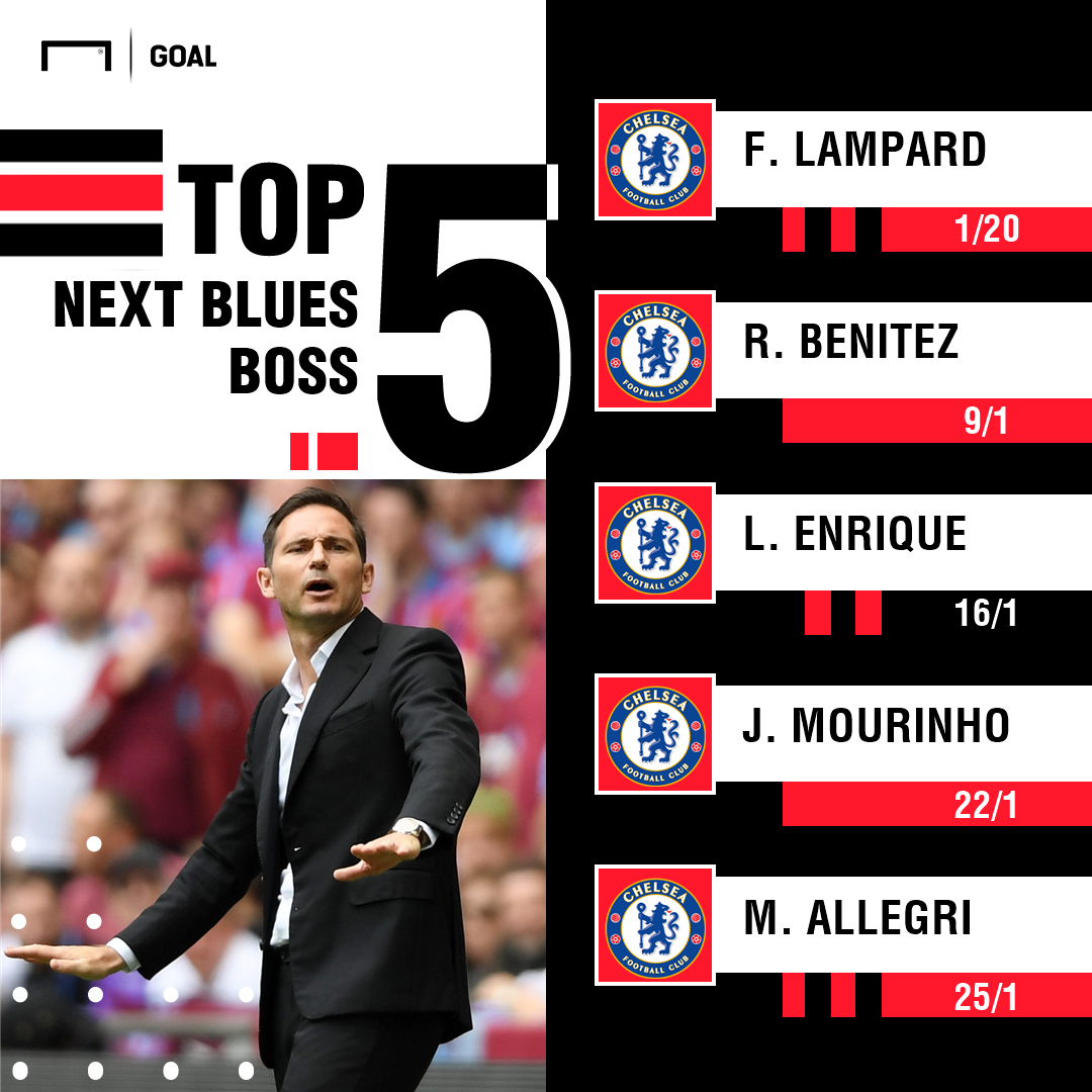 Next Chelsea Manager Odds 250619