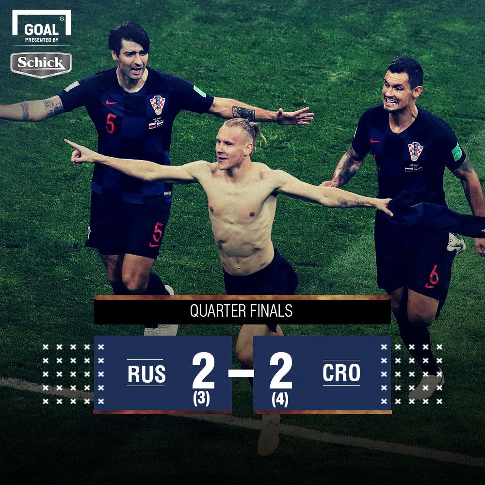 Russia - Croatia