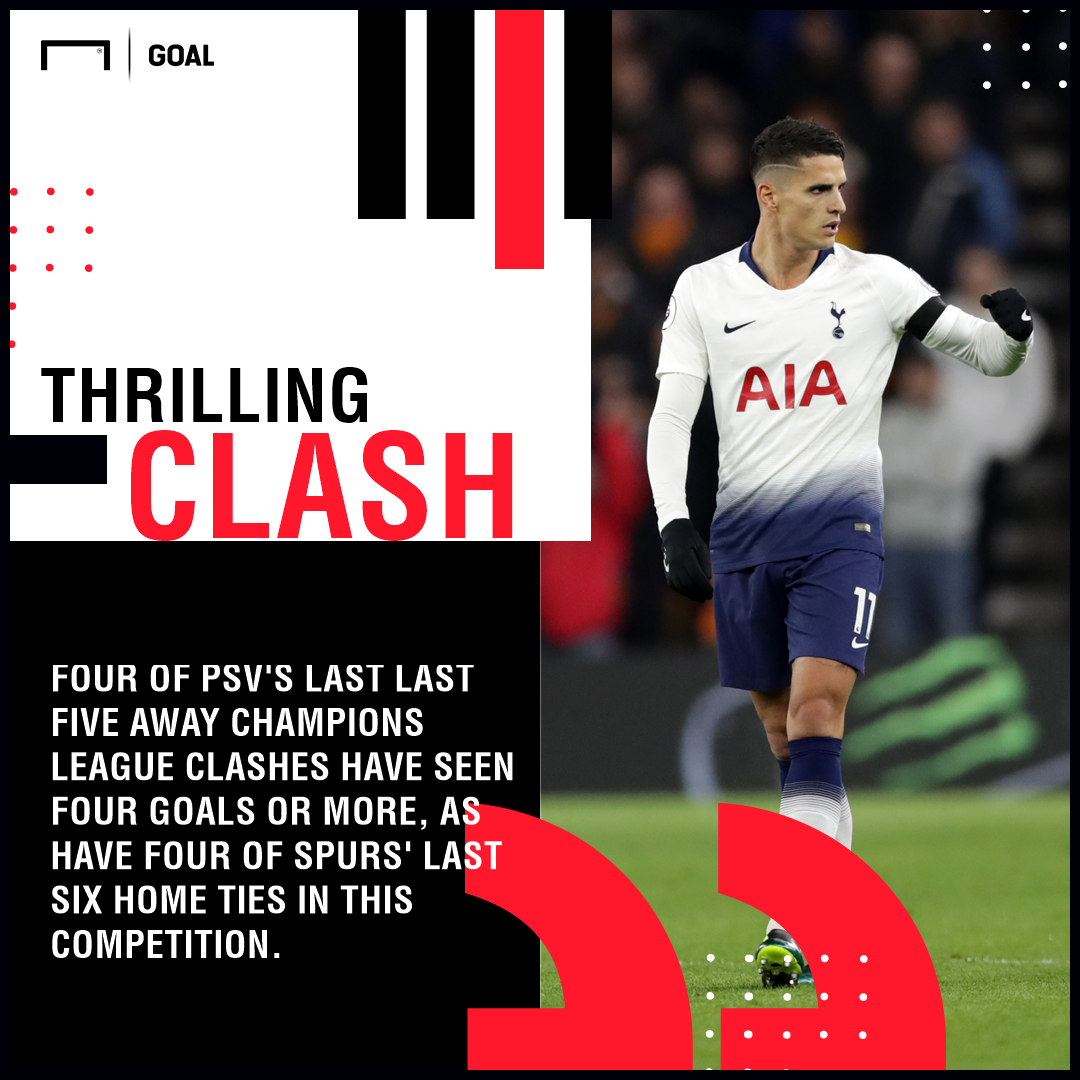 Spurs PSV graphic