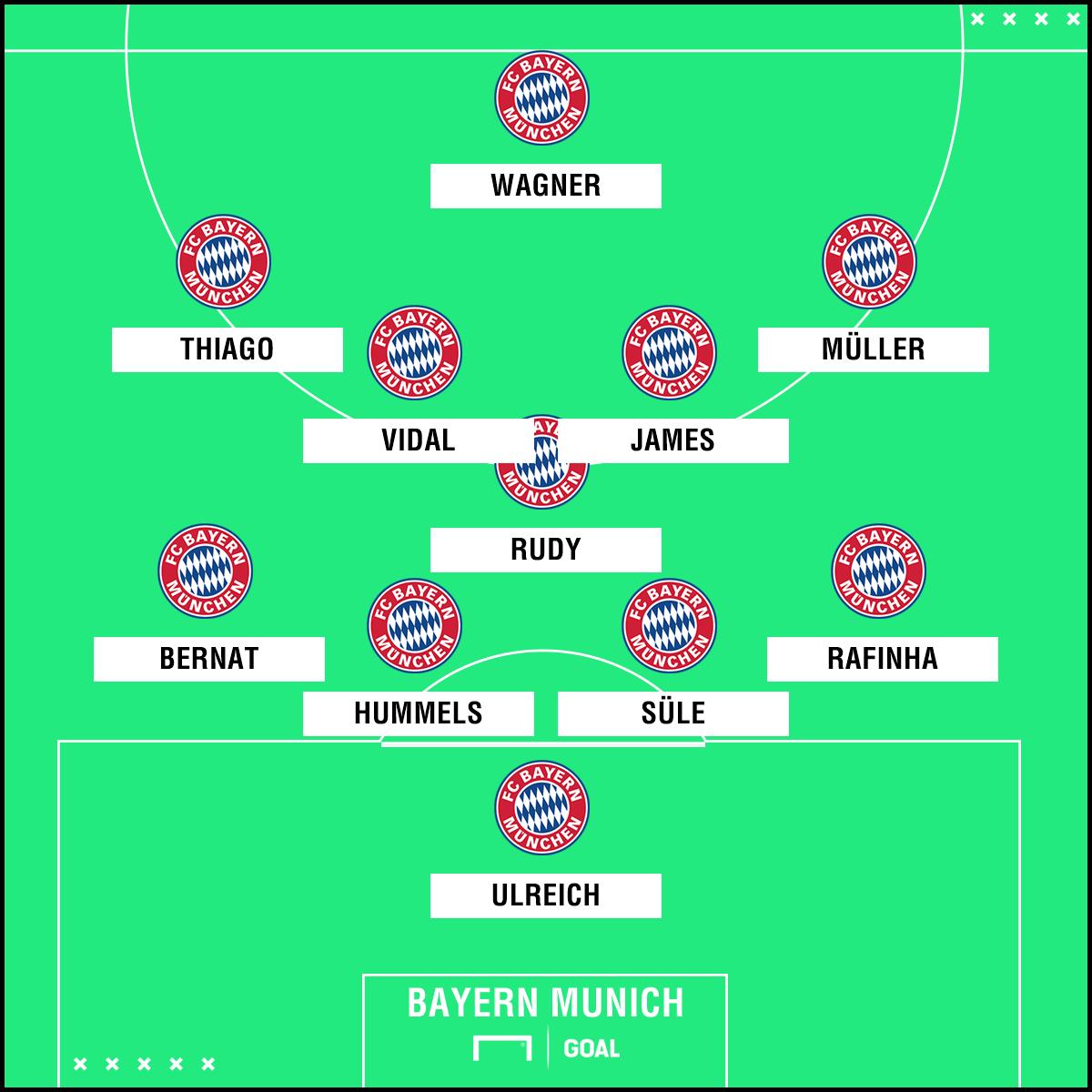 Bayern Munich PS