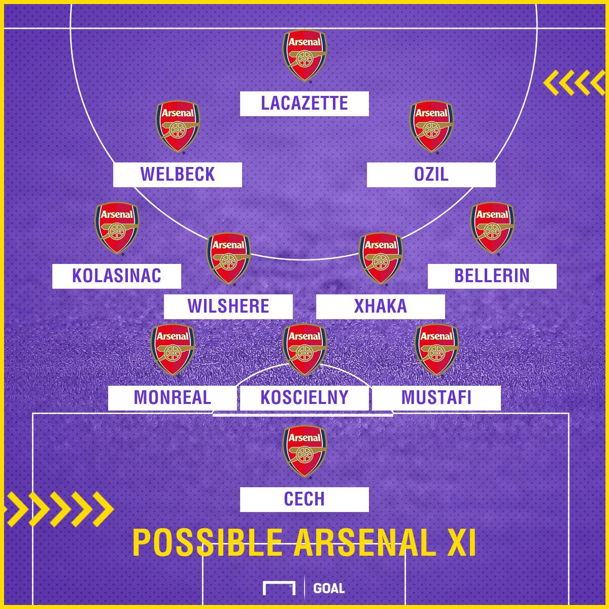 Arsenal XI