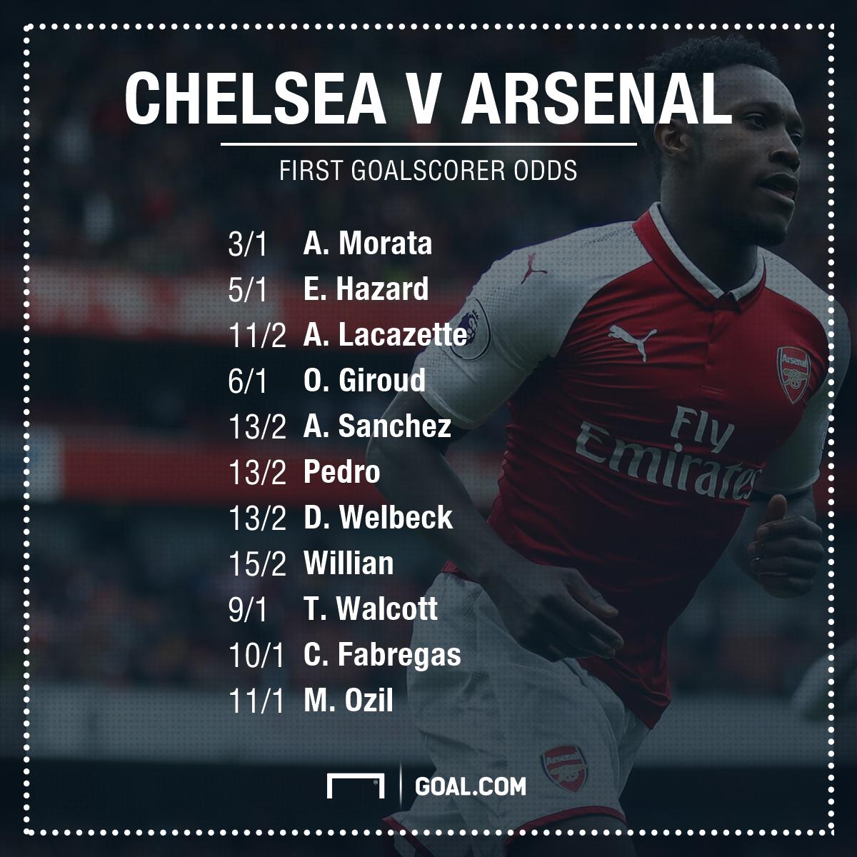 Chelsea Arsenal Bet