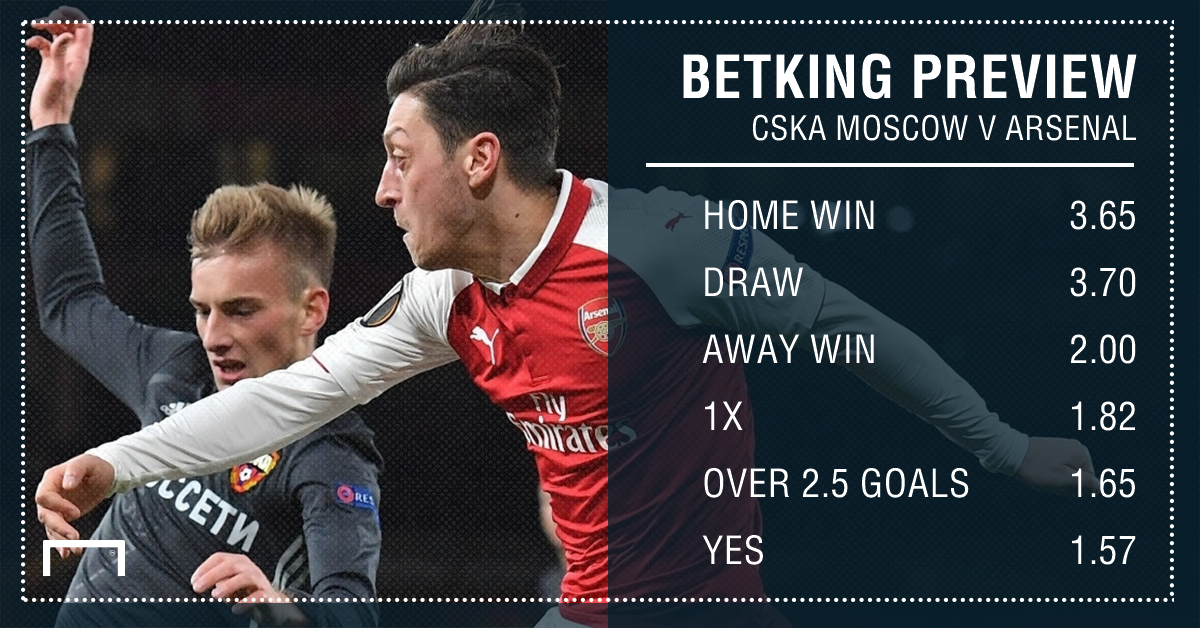 CSKA Moscow v Arsenal PS
