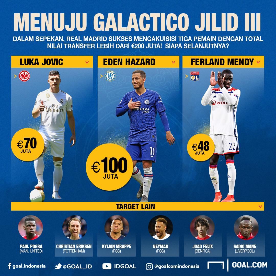 GFXID Galacticos III Real Madrid