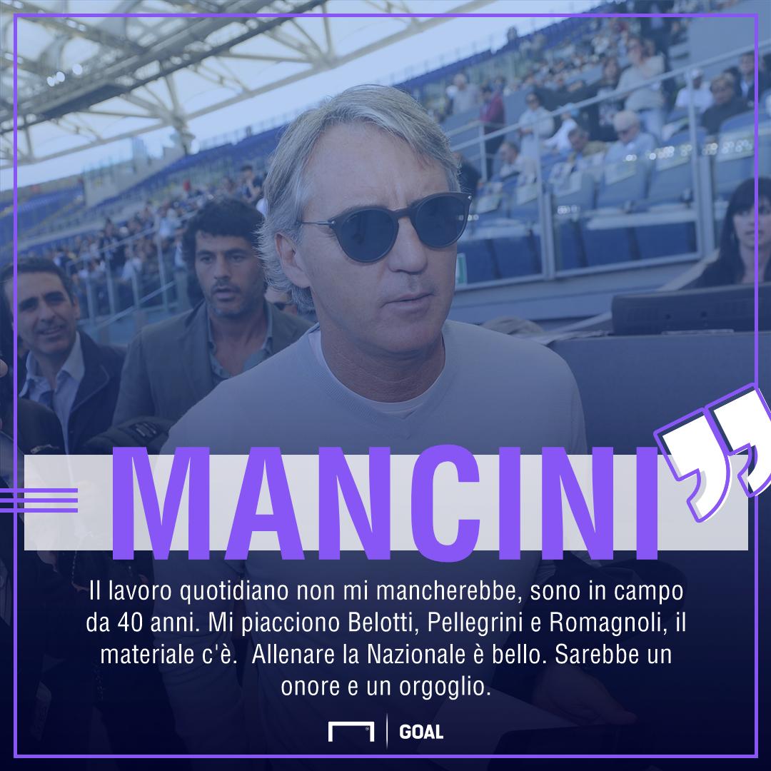 Mancini PS