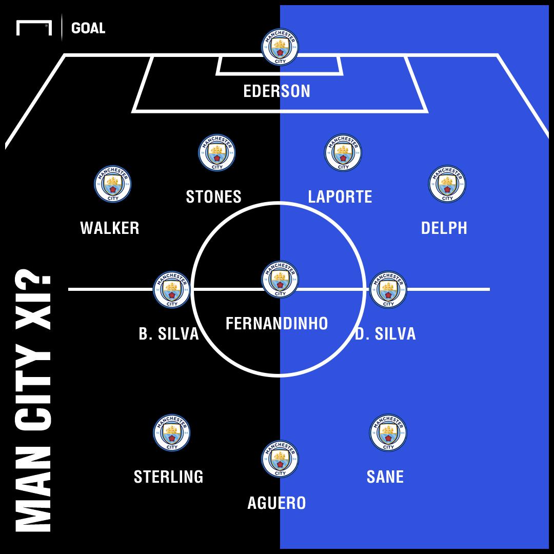 Manchester City XI