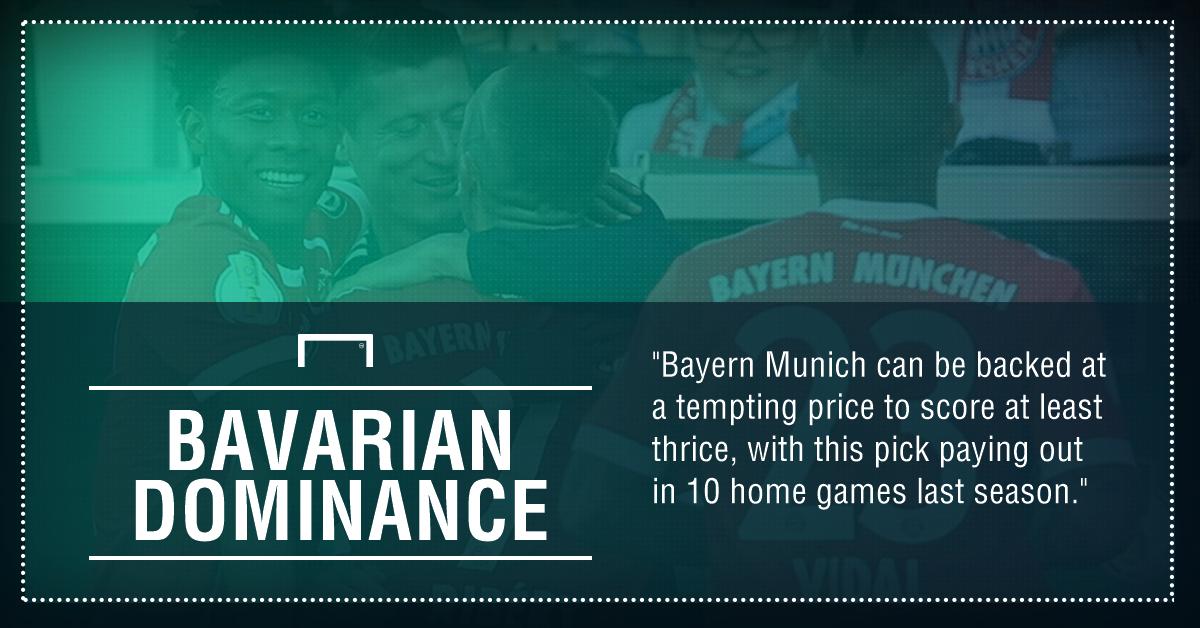 GFX Bayern Munich Bayer Leverkusen betting