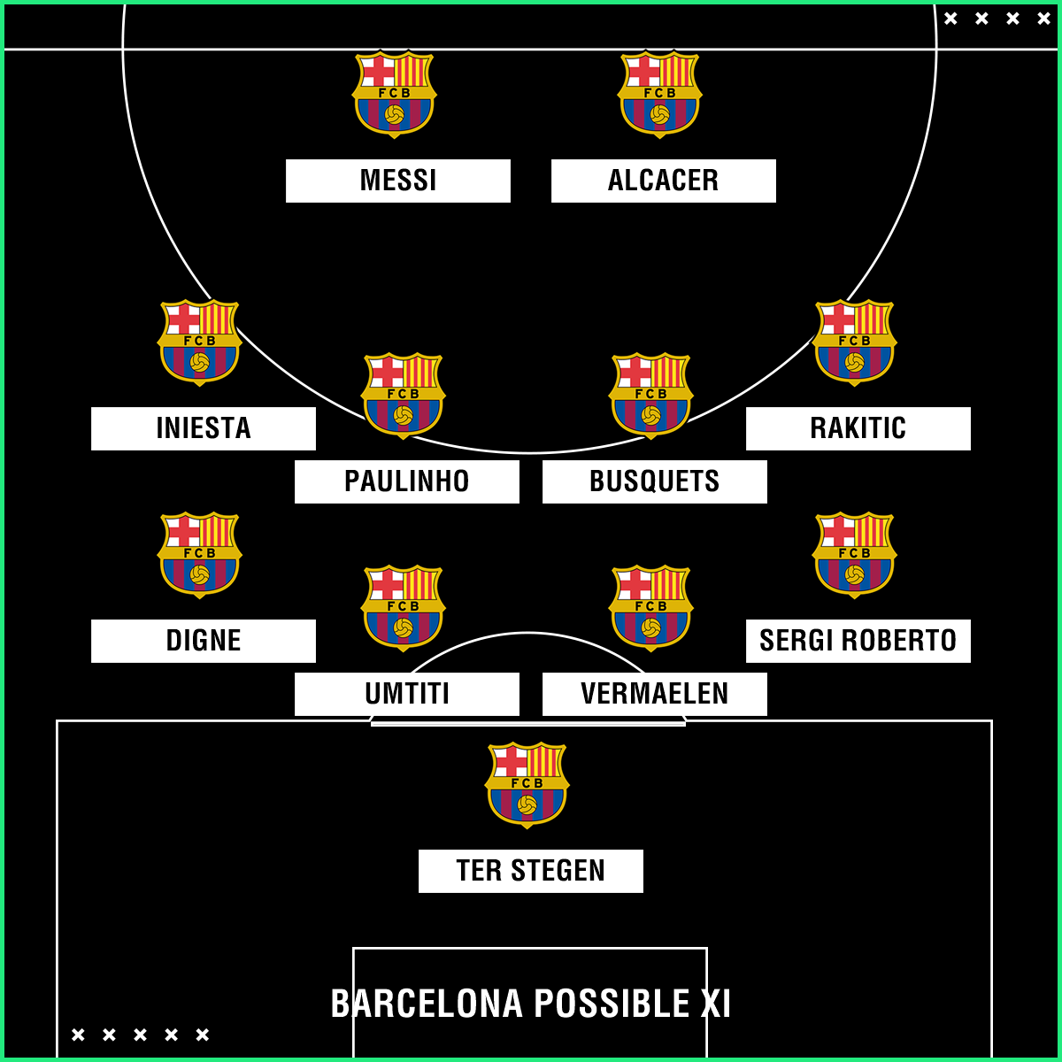 Barcelona possible Las Palmas