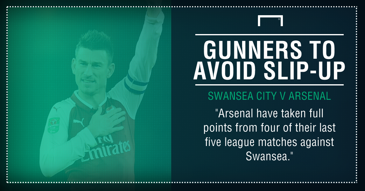 Swansea Arsenal graphic