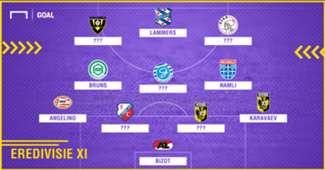 Eredivisie Team van de Week 18 2018/19
