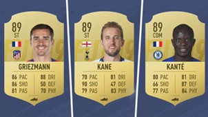 FIFA 19 Player Ratings Antoine Griezmann Harry Kane N'Golo Kante