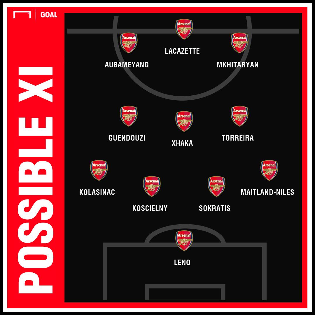 Arsenal XI Tottenham