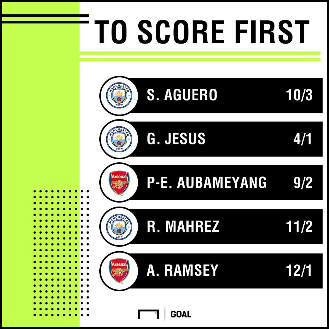 Arsenal Man City scorers graphic