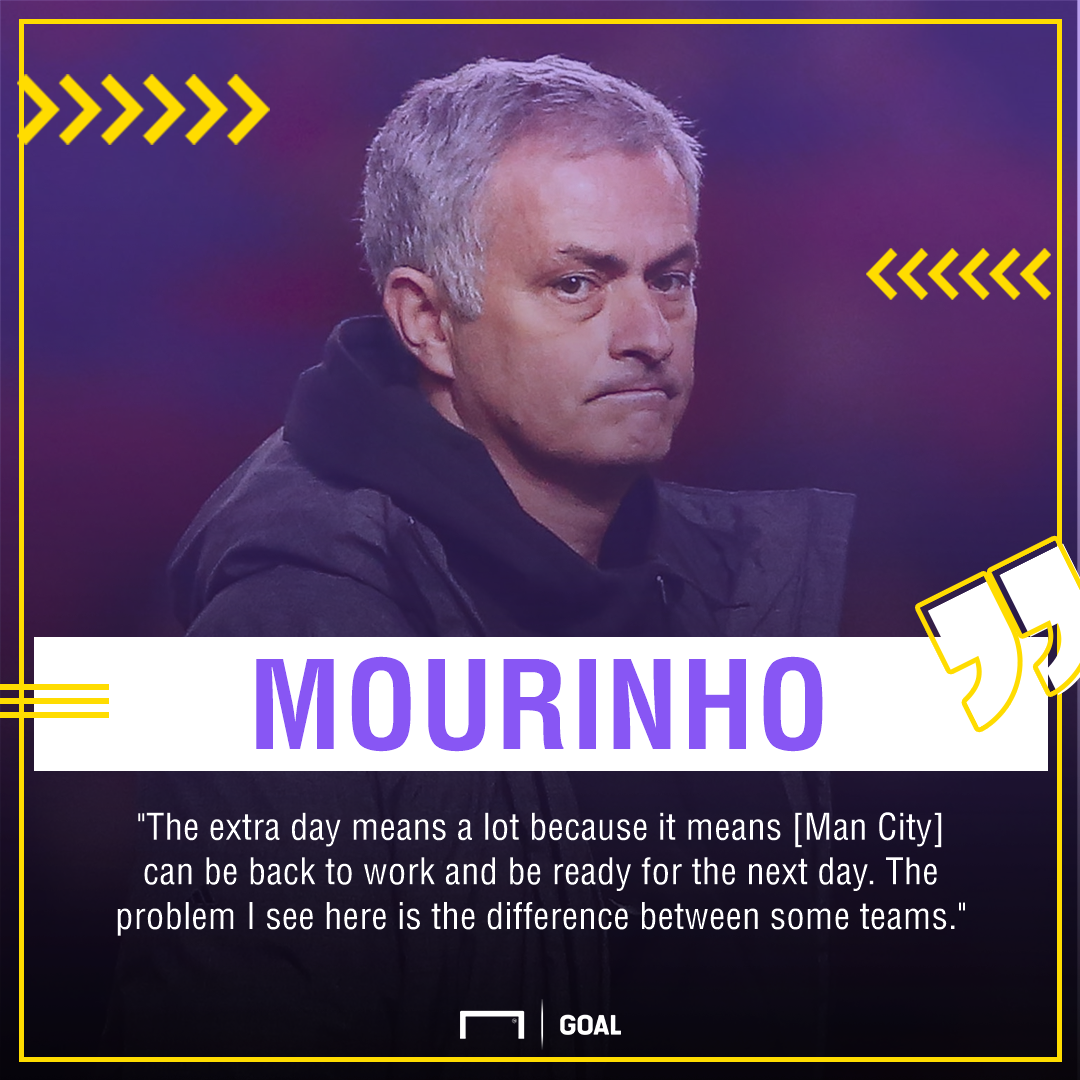 Mourinho on City's advantage GFX