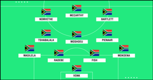 South Africa World Cup mix 11