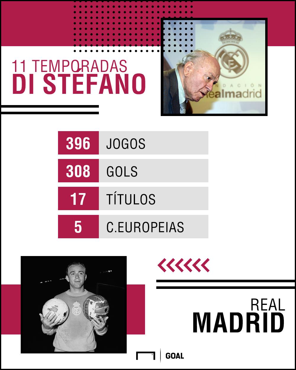 GFX Cristiano Ronaldo I Di Stefano I 10 07 18