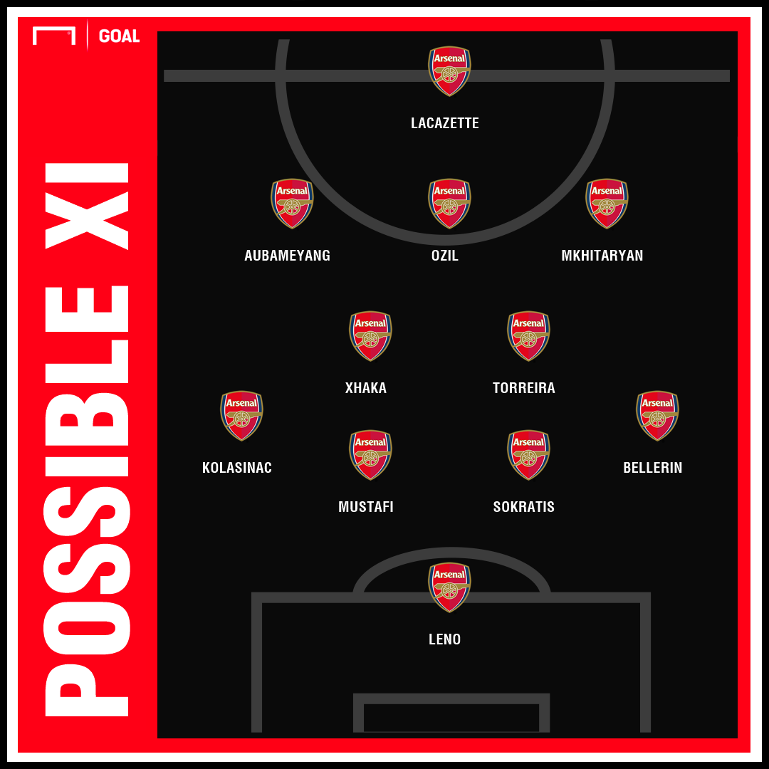 Possible Arsenal XI