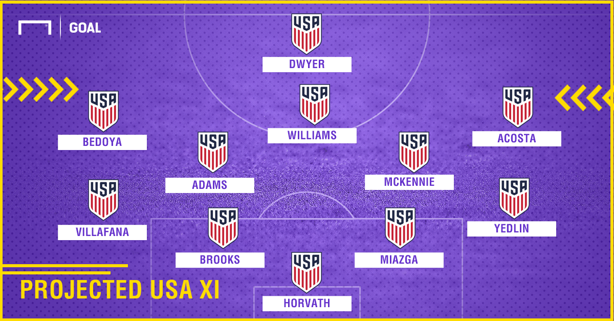 GFX USMNT Projected XI 11142017