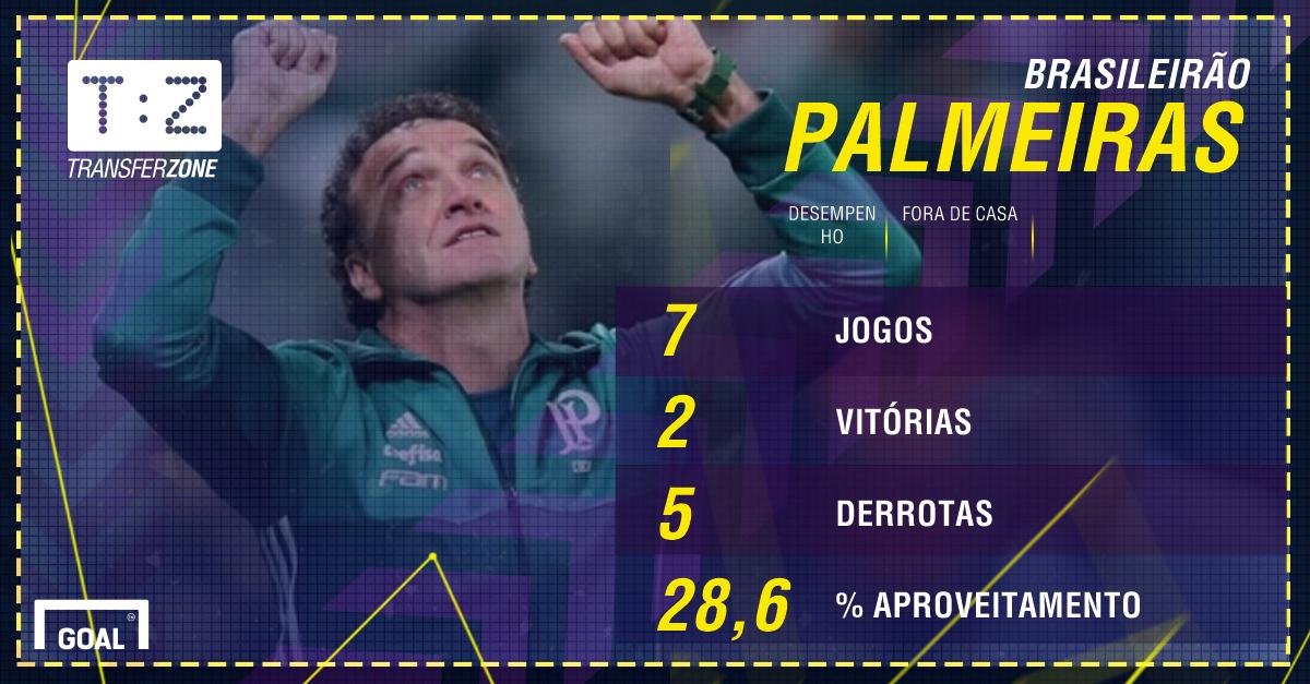 Palmeiras Visitante I 10 07 17 I GFX
