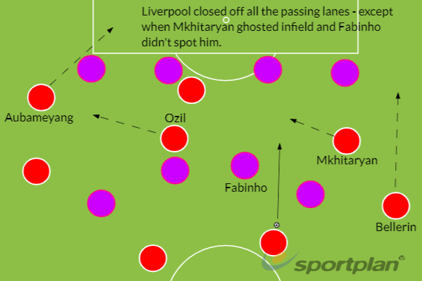Arsenal Liverpool Tactics