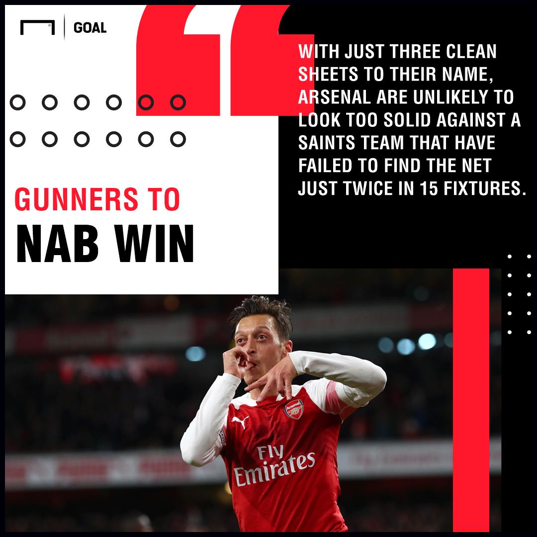Arsenal Southampton graphic